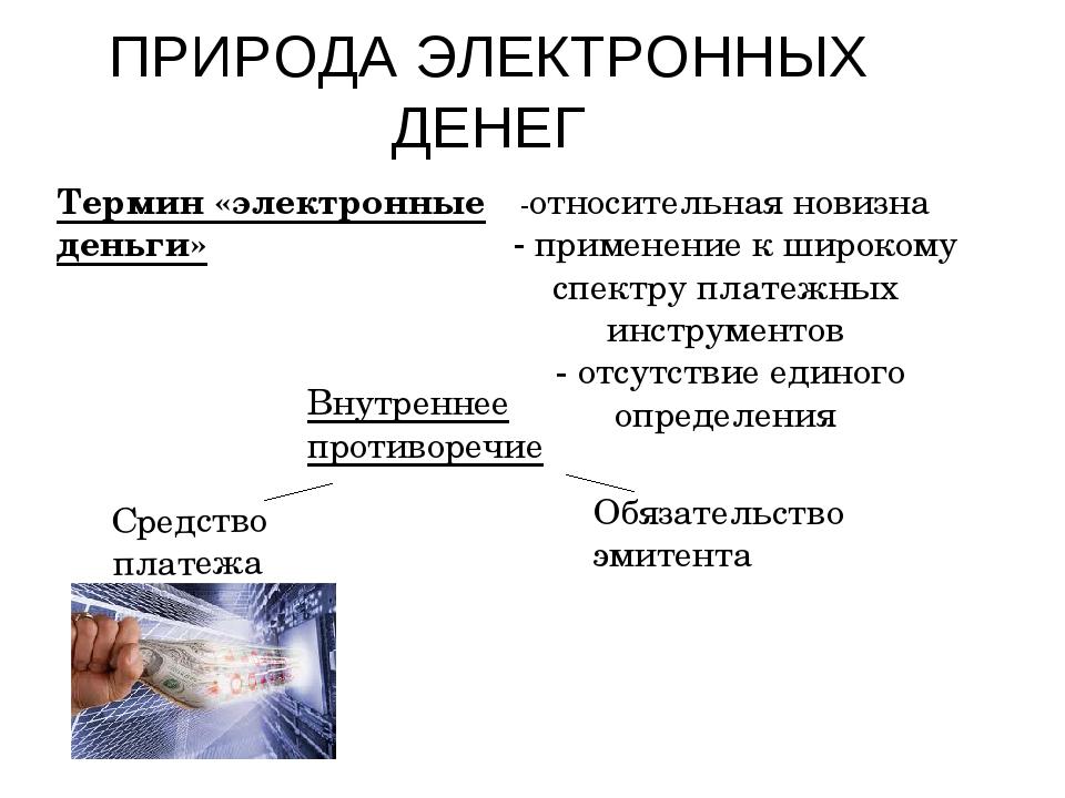 ПРИРОДА ЭЛЕКТРОННЫХ ДЕНЕГ Термин «электронные деньги» -относительная новизна...