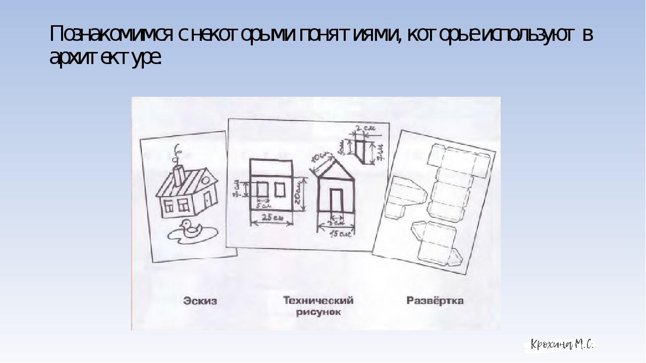 Познакомимся с некоторыми понятиями, которые используют в архитектуре.