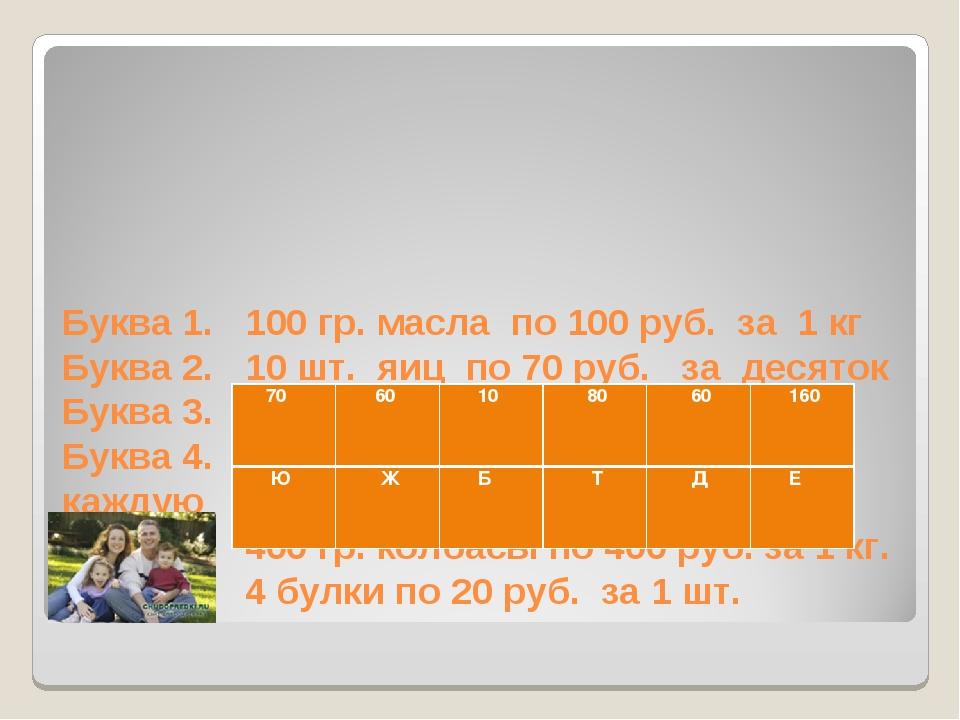 Буква 1. 100 гр. масла по 100 руб. за 1 кг Буква 2. 10 шт. яиц по 70 руб. за...