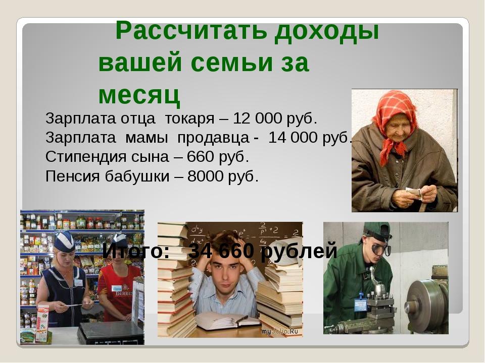 Рассчитать доходы вашей семьи за месяц Зарплата отца токаря – 12 000 руб. За...