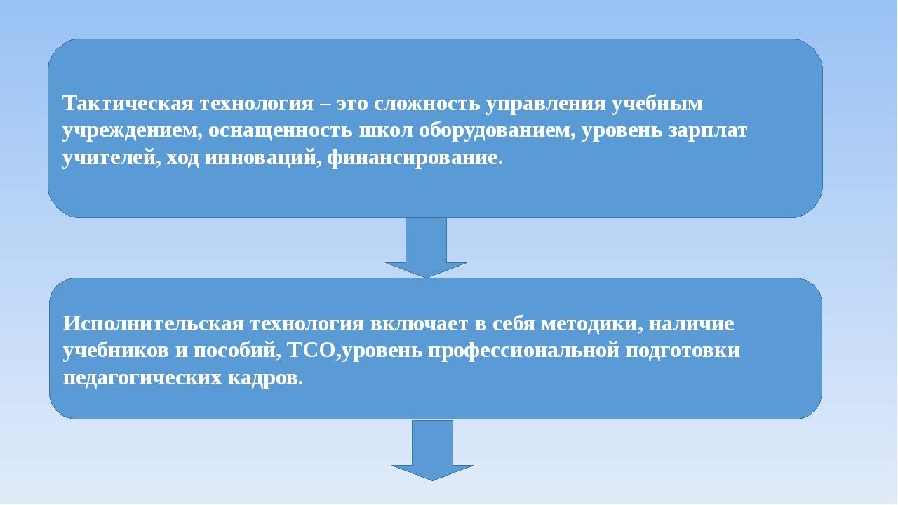 Исполнительская технология включает в себя методики, наличие учебников и посо...