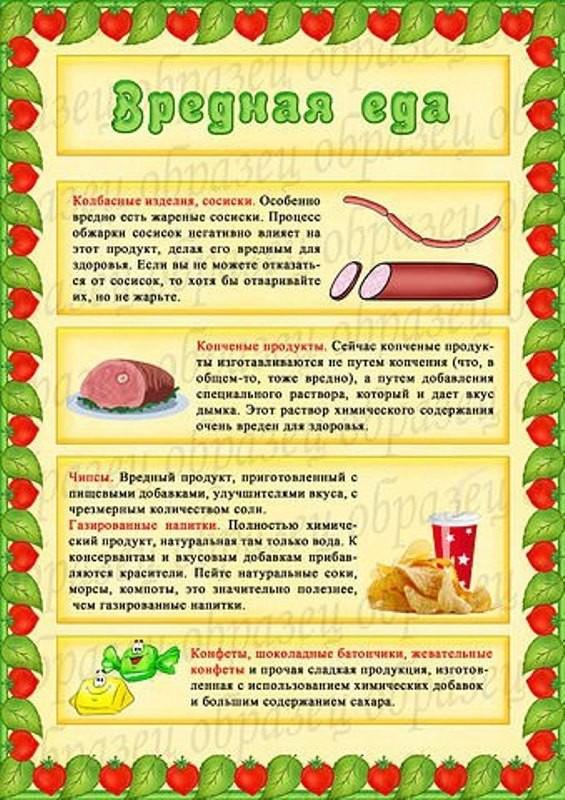 Здоровое питание в доу в картинках, гифки