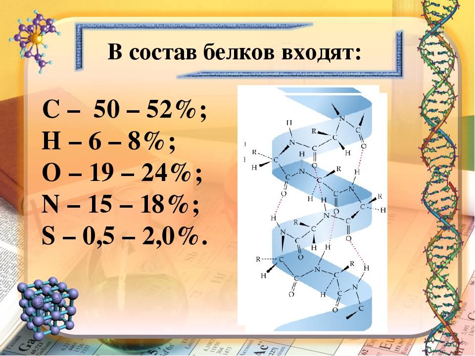 С – 50 – 52%; Н – 6 – 8%; О – 19 – 24%; N – 15 – 18%; S – 0,5 – 2,0%. В соста...
