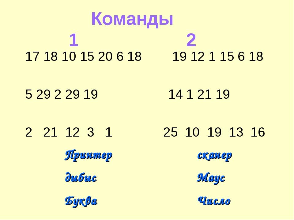 Команды 12 17 18 10 15 20 6 18 19 12 1 15 6 18  5 29 2 29 19  14 1 2...