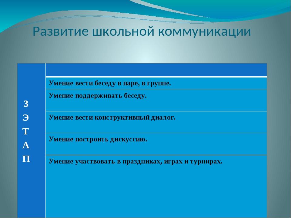 Развитие школьной коммуникации 3 Э Т А П Умение вести беседу в паре, в группе...