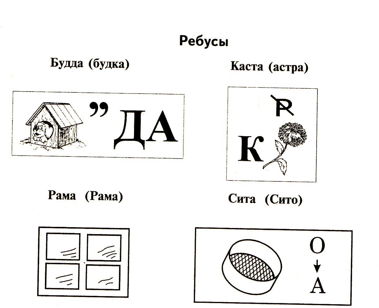Ребусы в картинках с ответами история