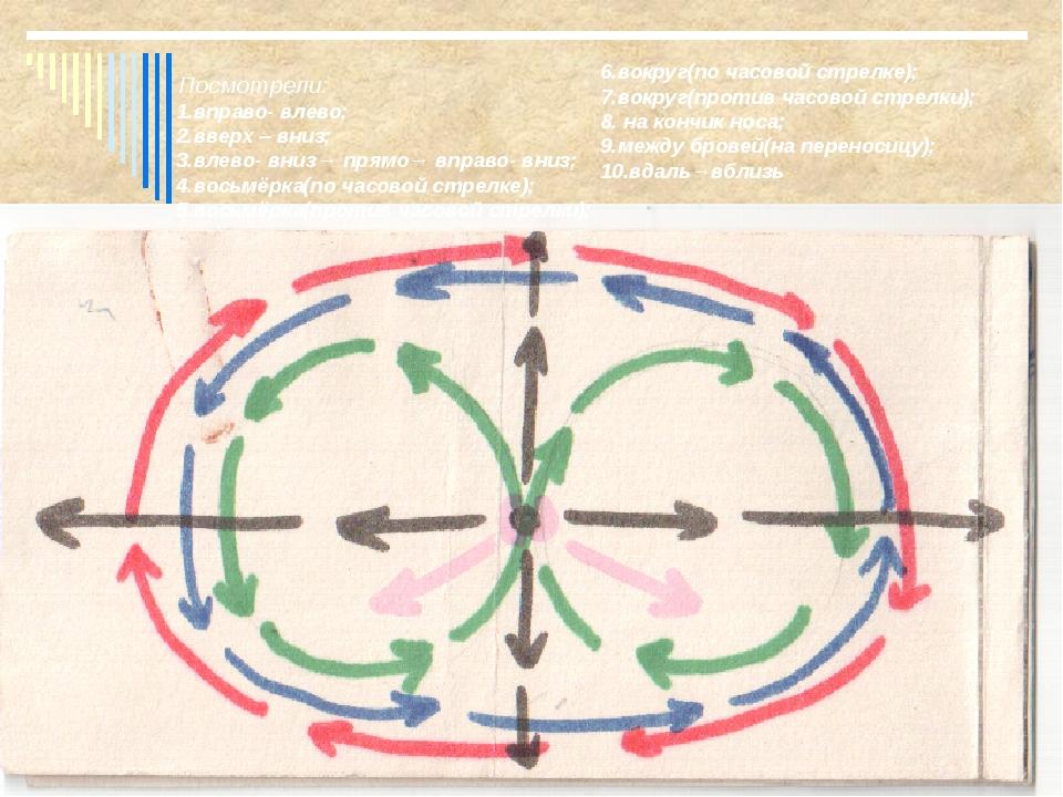Посмотрели: 1.вправо- влево; 2.вверх – вниз; 3.влево- вниз→ прямо→ вправо- в...