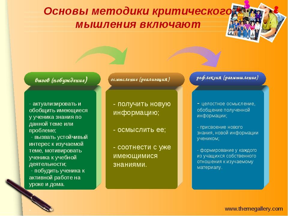Основы методики критического мышления включают вызов (побуждение) - актуализи...