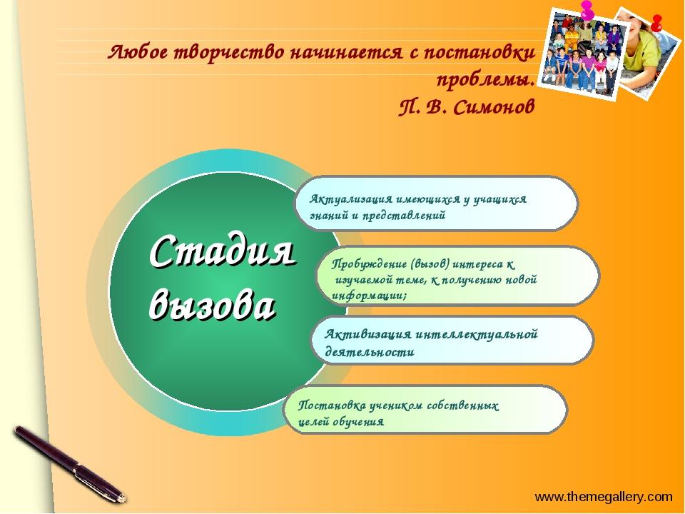 Любое творчество начинается с постановки проблемы. П. В. Симонов Актуализация...