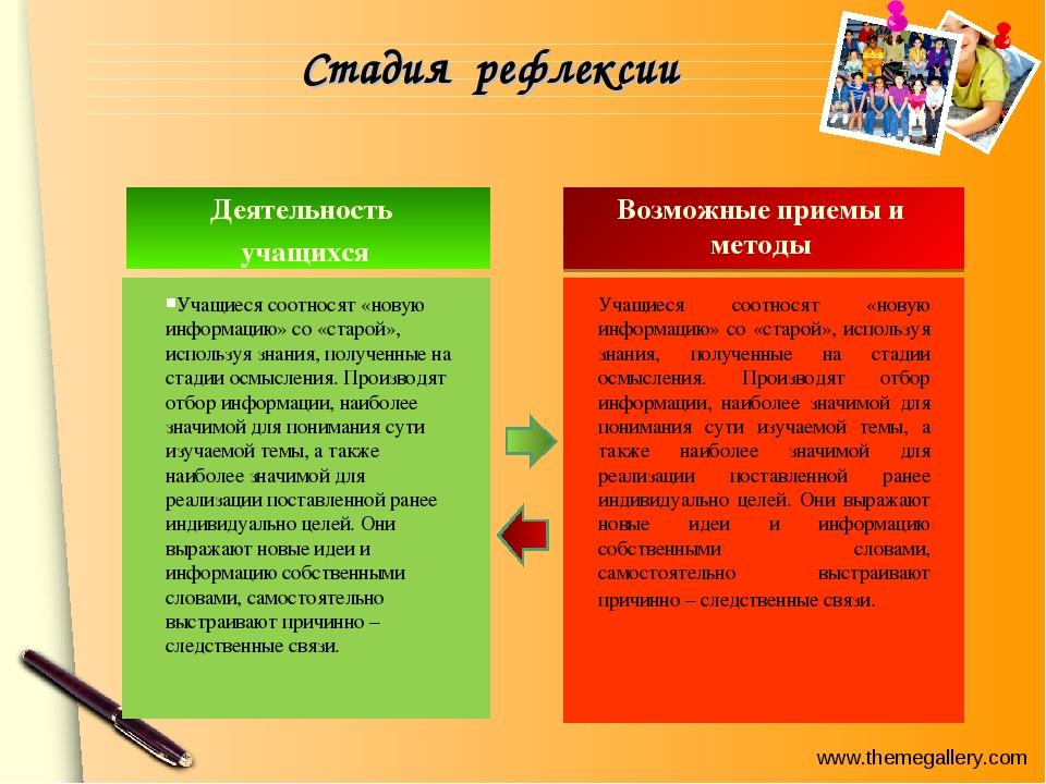 Стадия рефлексии www.themegallery.com