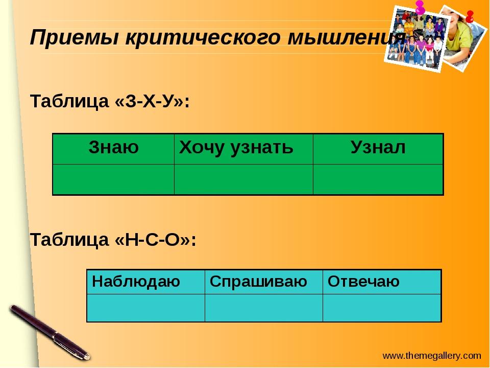 Приемы критического мышления Таблица «З-Х-У»: Таблица «Н-С-О»: ЗнаюХочу узна...