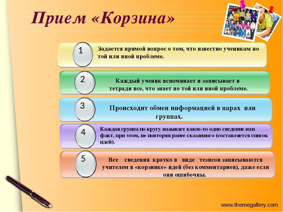 Прием «Корзина» Каждый ученик вспоминает и записывает в тетради все, что знае...