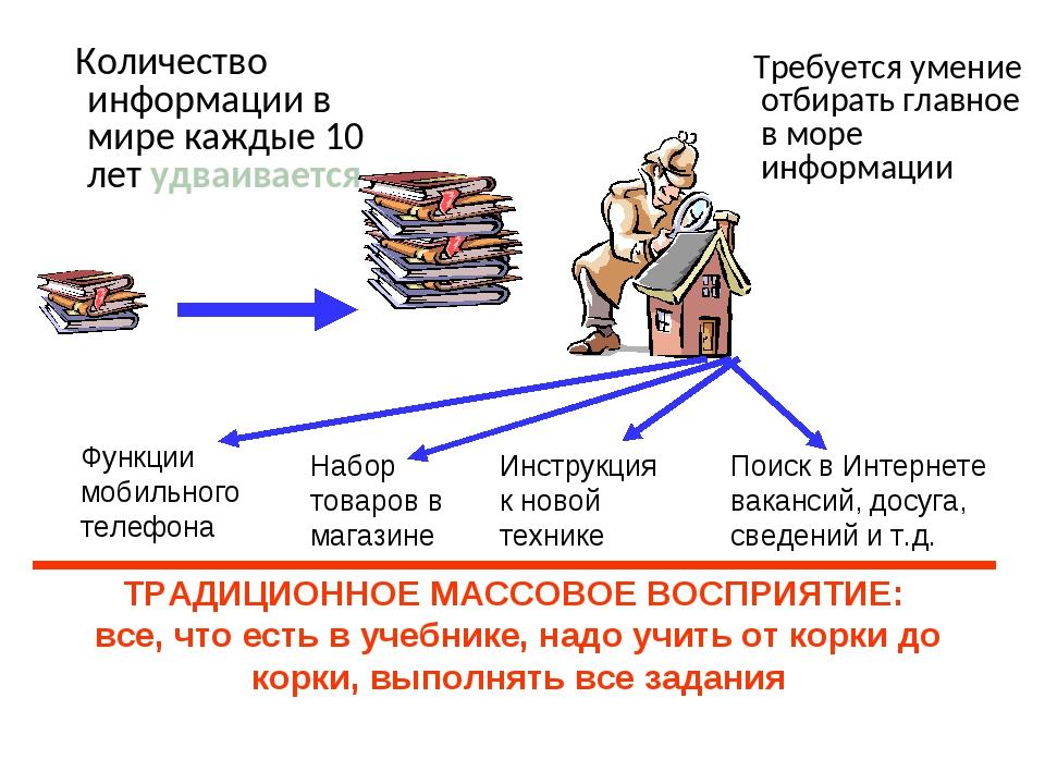Количество информации в мире каждые 10 лет удваивается Требуется умение отби...