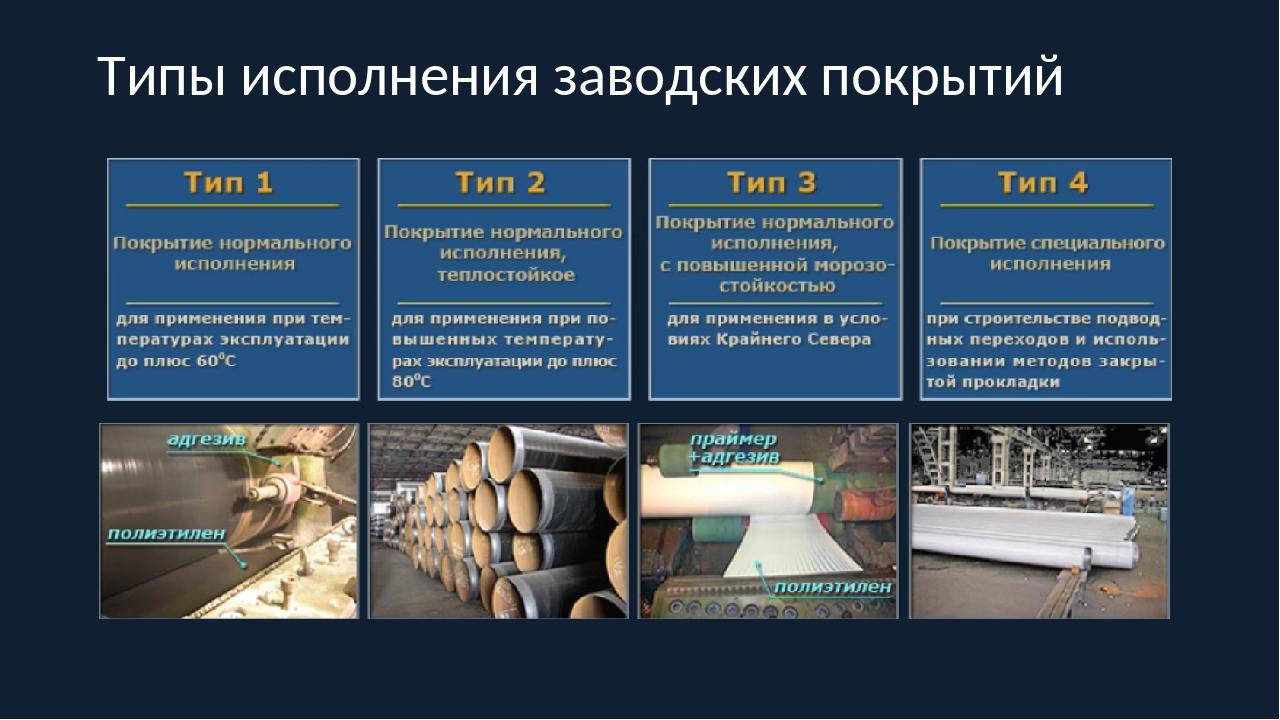 Типы исполнения заводских покрытий