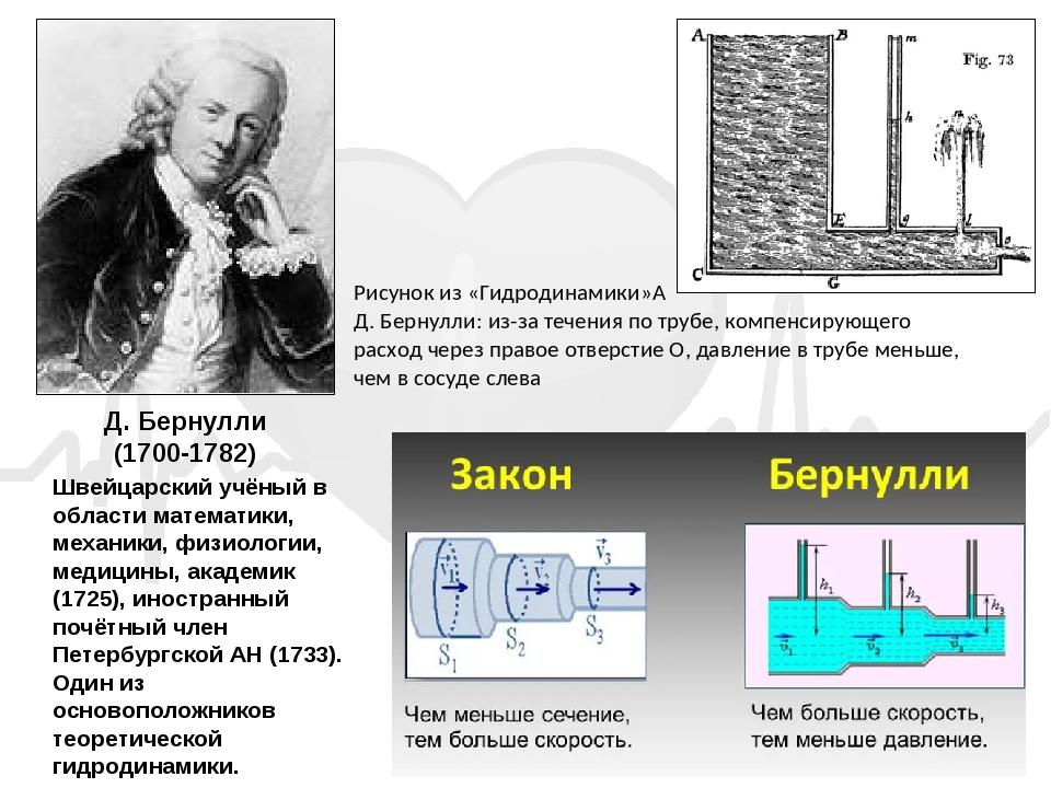 Швейцарский учёный в области математики, механики, физиологии, медицины, акад...