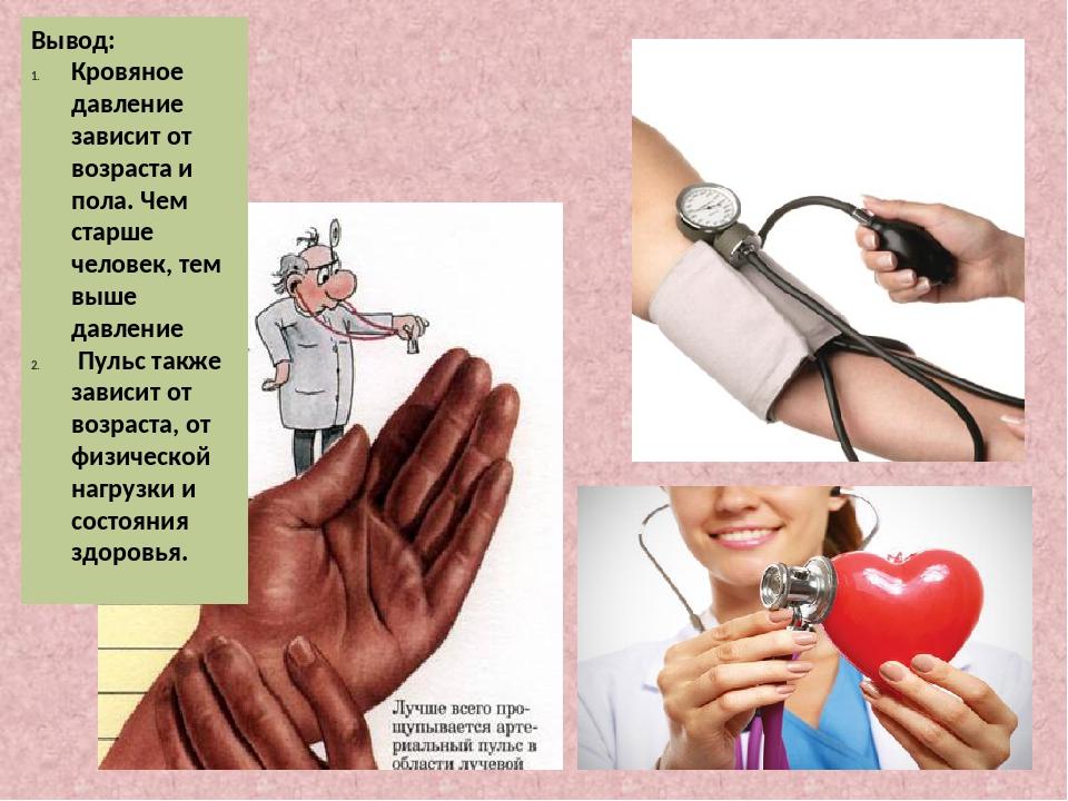 Вывод: Кровяное давление зависит от возраста и пола. Чем старше человек, тем...