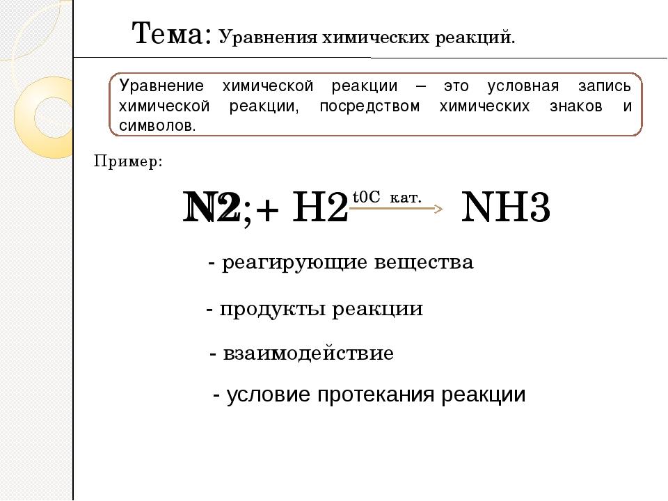Уравнение химической реакции – это условная запись химической реакции, посред...