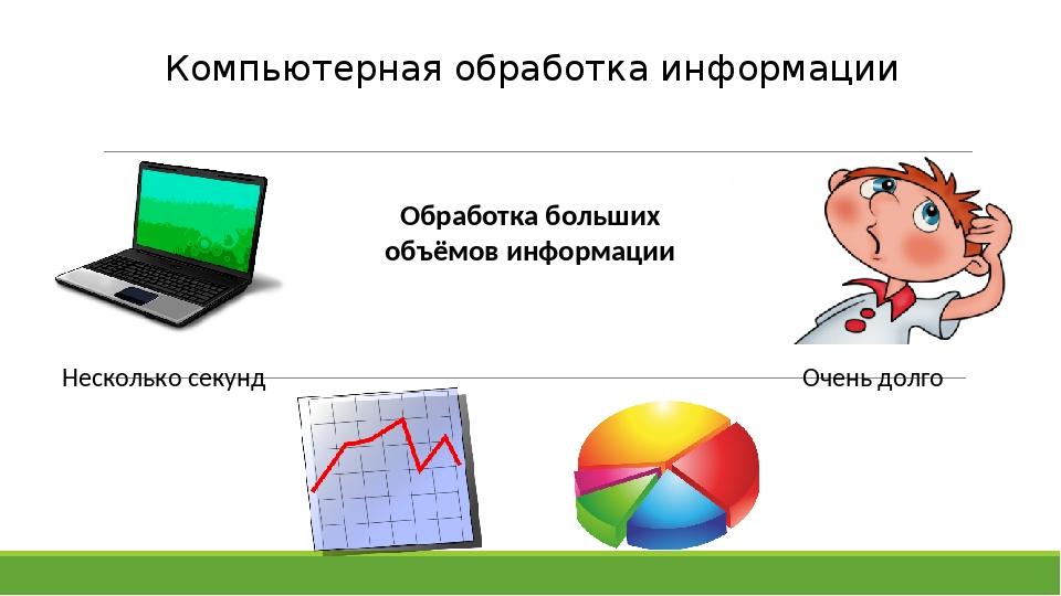 Компьютерная обработка информации Обработка больших объёмов информации Очень...