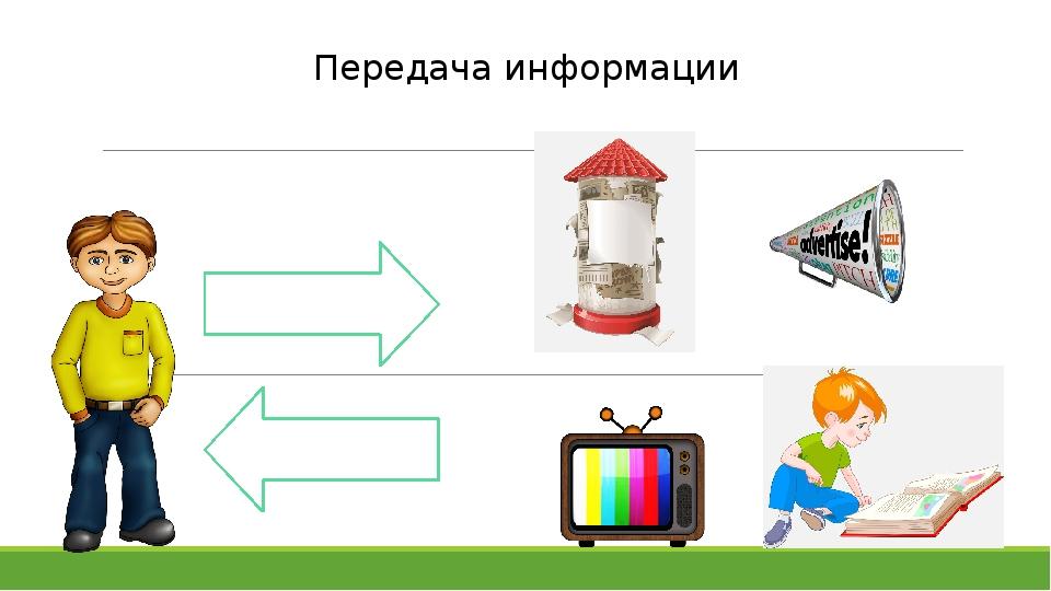 Передача информации Информация Информация Иногда схемы лучше изображать гориз...