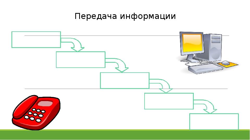 Передача информации Отправитель Получатель Кодирующее устройство Декодирующее...