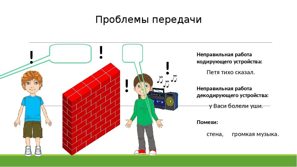 Проблемы передачи … Неправильная работа кодирующего устройства: Неправильная...
