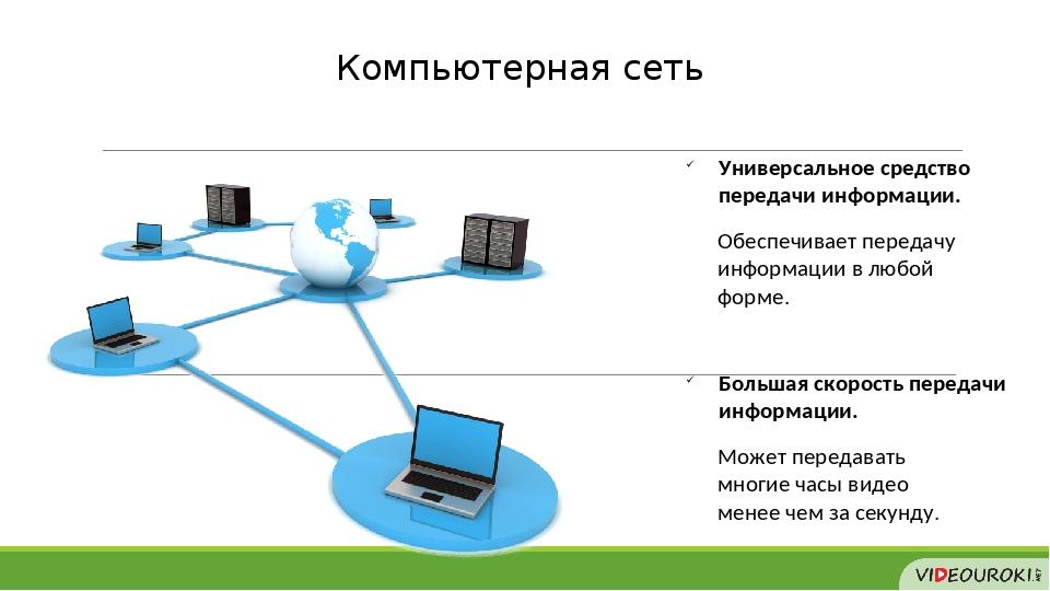 Компьютерная сеть Универсальное средство передачи информации. Обеспечивает пе...