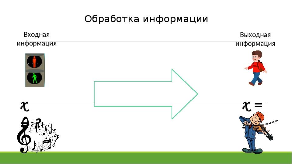 Обработка информации х = ? Входная информация Обработка Выходная информация х...