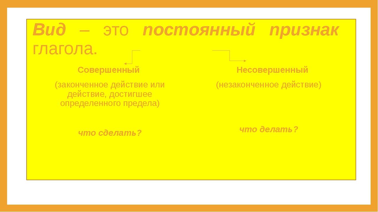 Вид – это постоянный признак глагола. Совершенный (законченное действие или...
