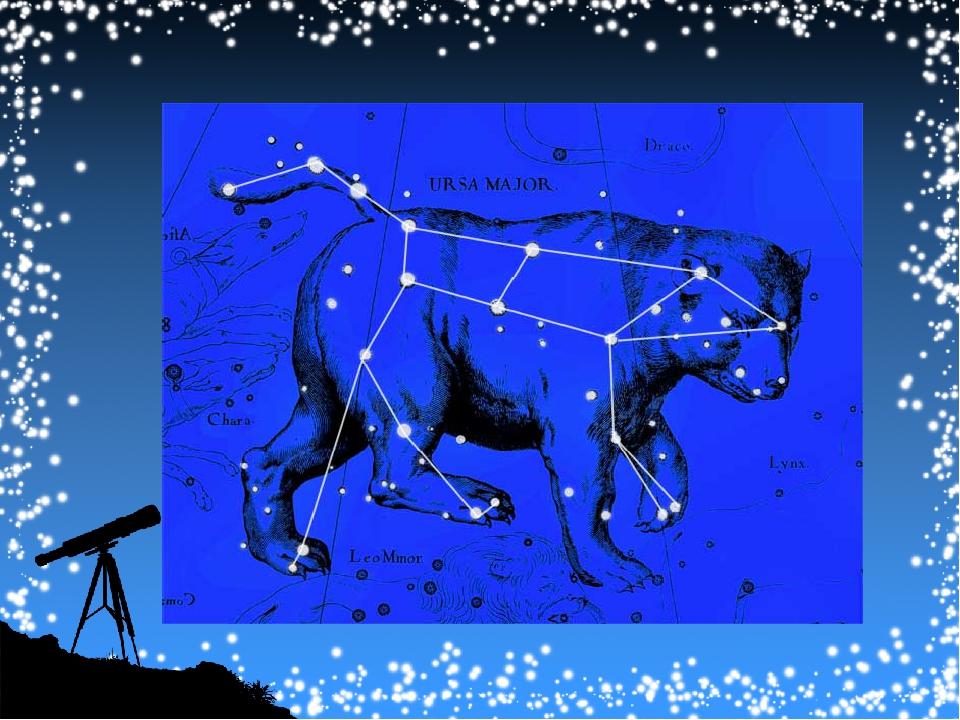 Звездные созвездия картинки ковш аквапарк геленджике