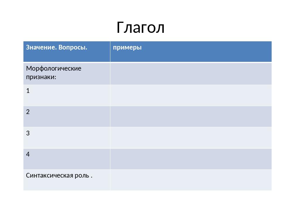 Глагол Значение. Вопросы.примеры Морфологические признаки: 1 2 3 4 Синт...