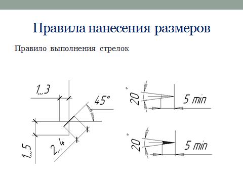 hello html 461cc2e0 - На чертеже задан масштаб 2 1 как будут соотноситься линейные размеры изображения с ответ