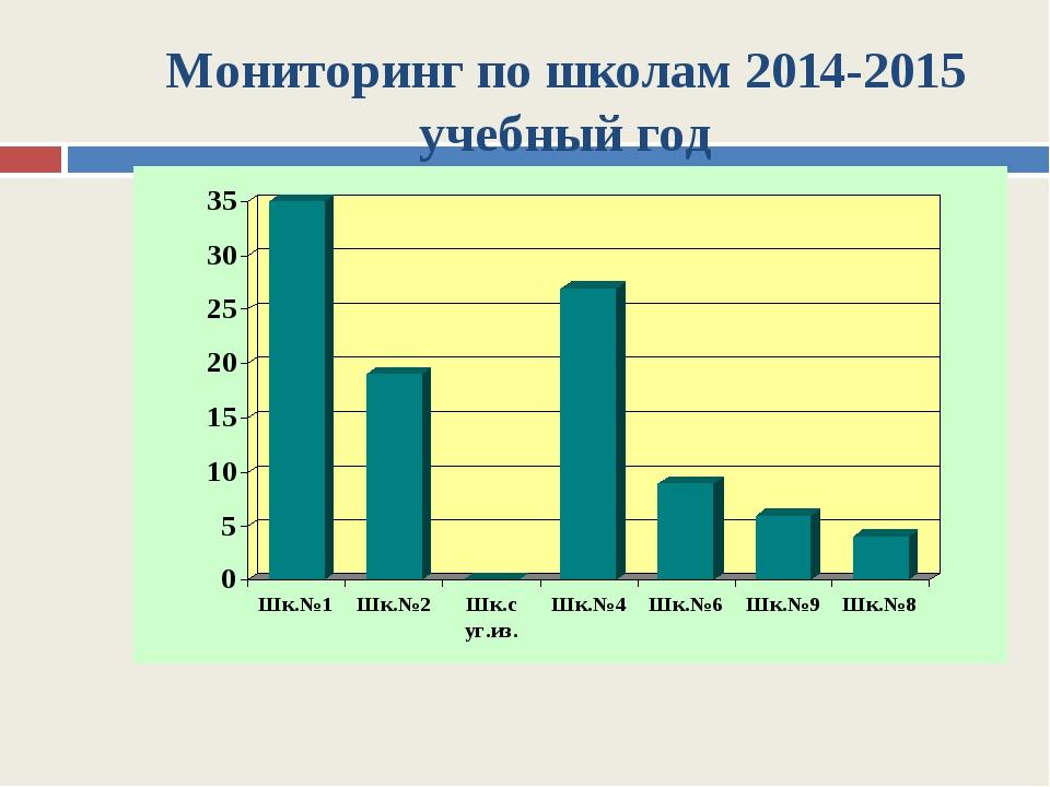Мониторинг по школам 2014-2015 учебный год
