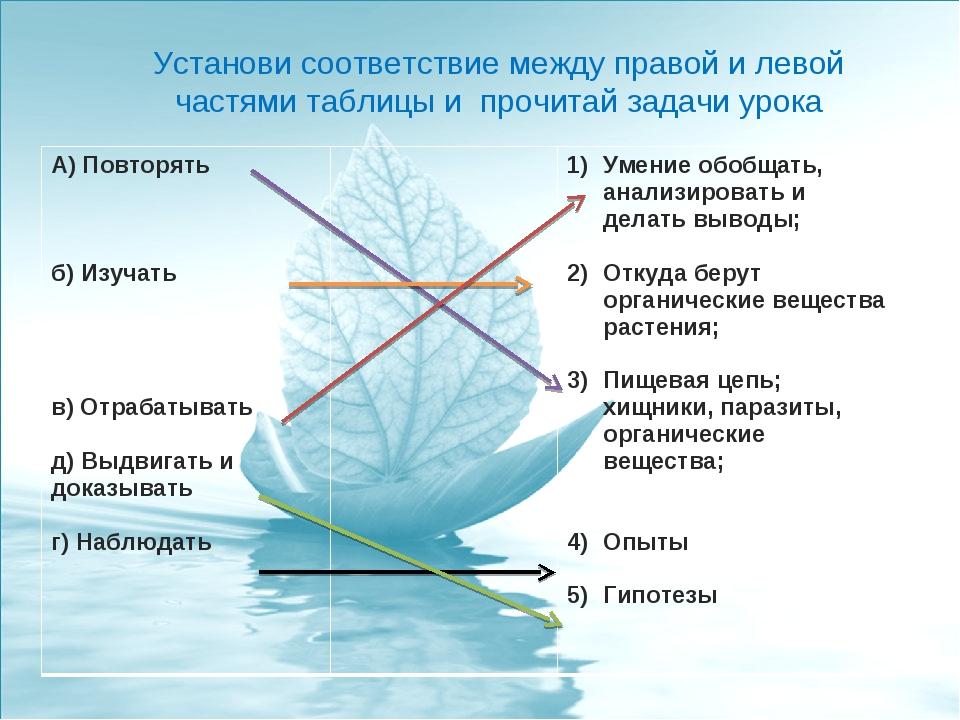 Установи соответствие между правой и левой частями таблицы и прочитай задачи...