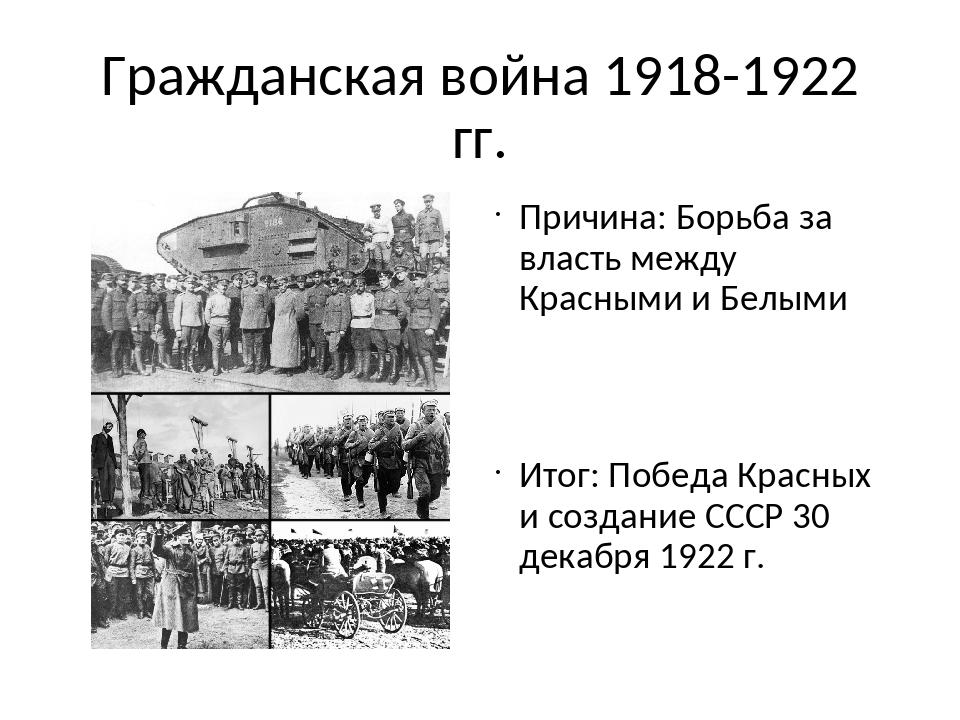 Гражданская война глазами белых и красных 1918-1922гг