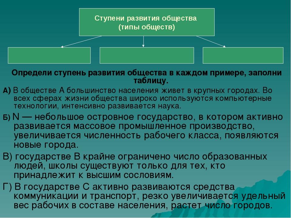 Определи ступень развития общества в каждом примере, заполни таблицу. А) В о...