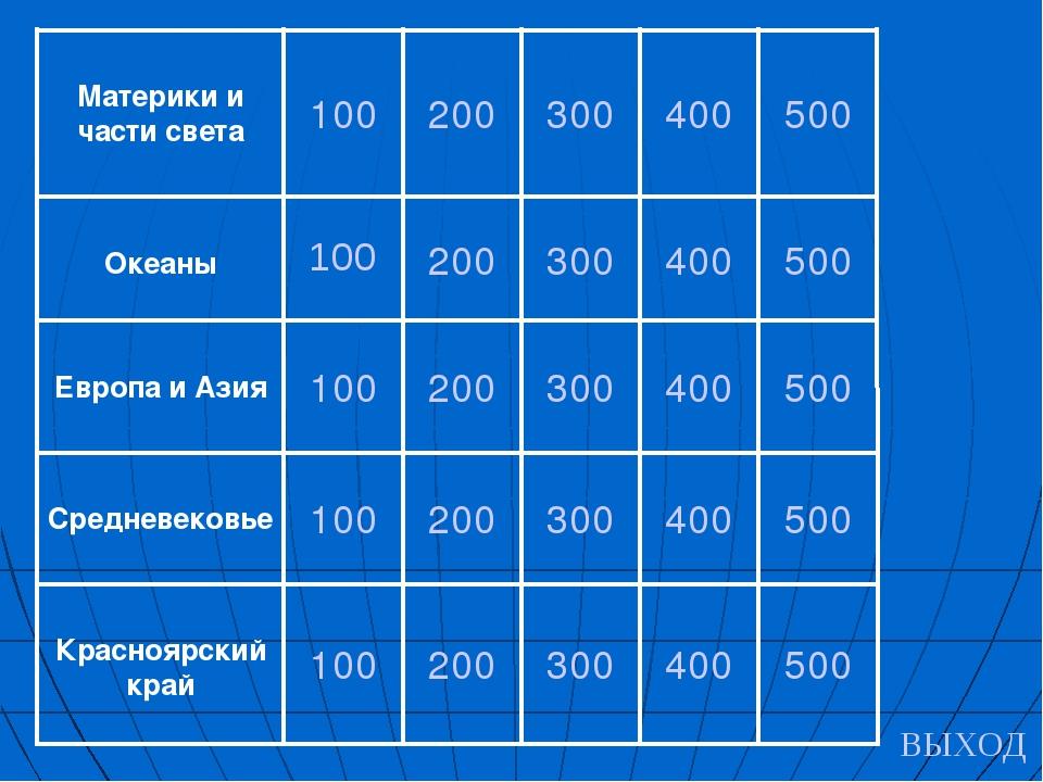ВЫХОД 100