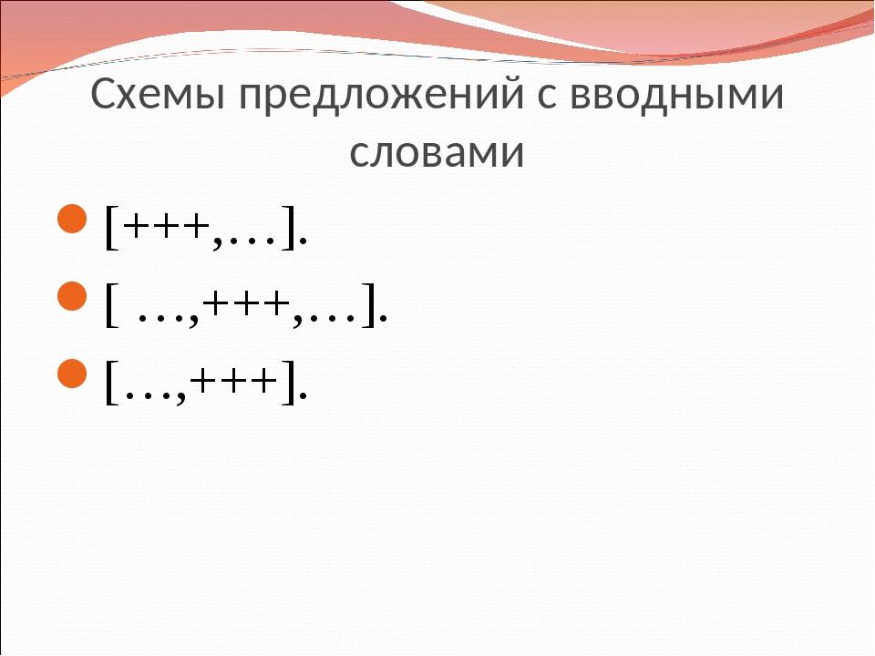 Схемы предложений с вводными словами [+++,…]. [ …,+++,…]. […,+++].