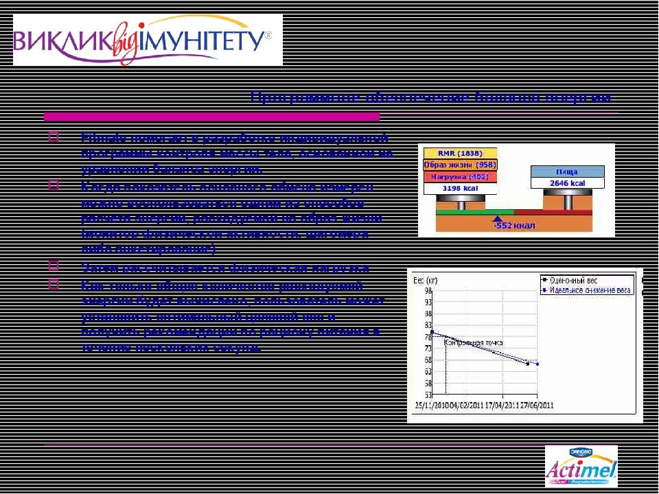Программное обеспечение баланса энергии Fitmate помогает в разработке индивид...