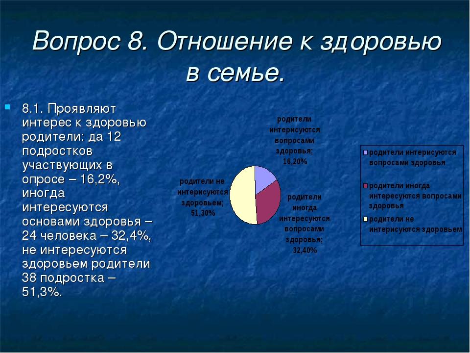 Вопрос 8. Отношение к здоровью в семье. 8.1. Проявляют интерес к здоровью род...
