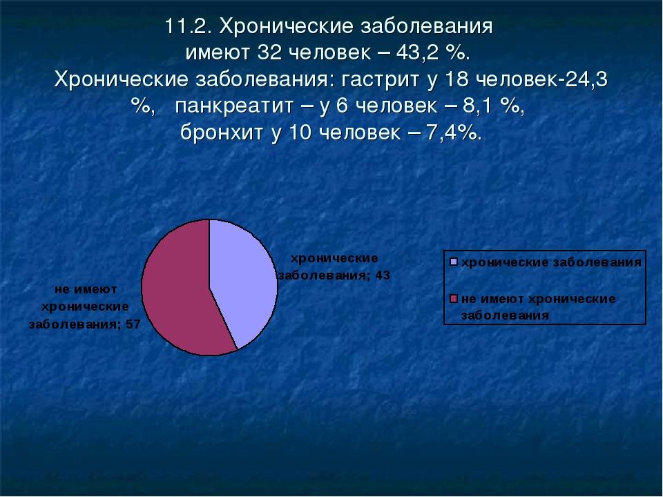 11.2. Хронические заболевания имеют 32 человек – 43,2 %. Хронические заболева...