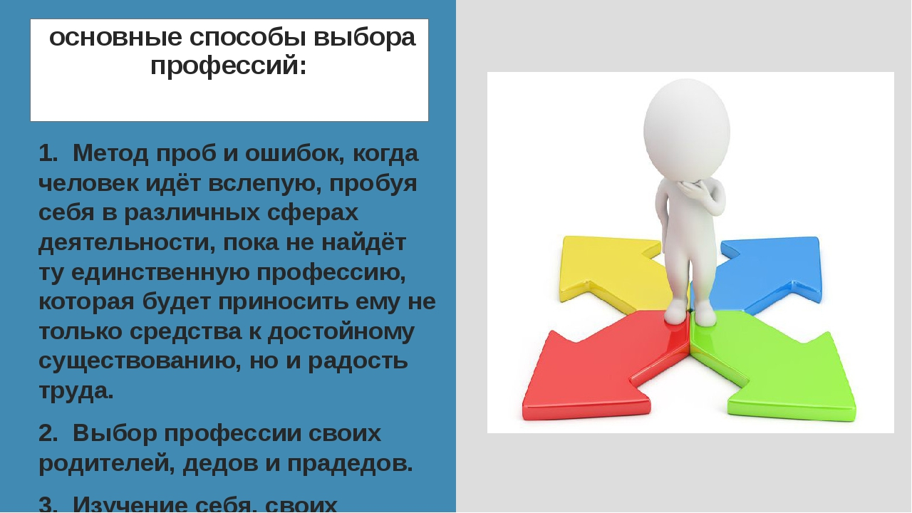 основные способы выбора профессий: 1. Метод проб и ошибок, когда человек идё...