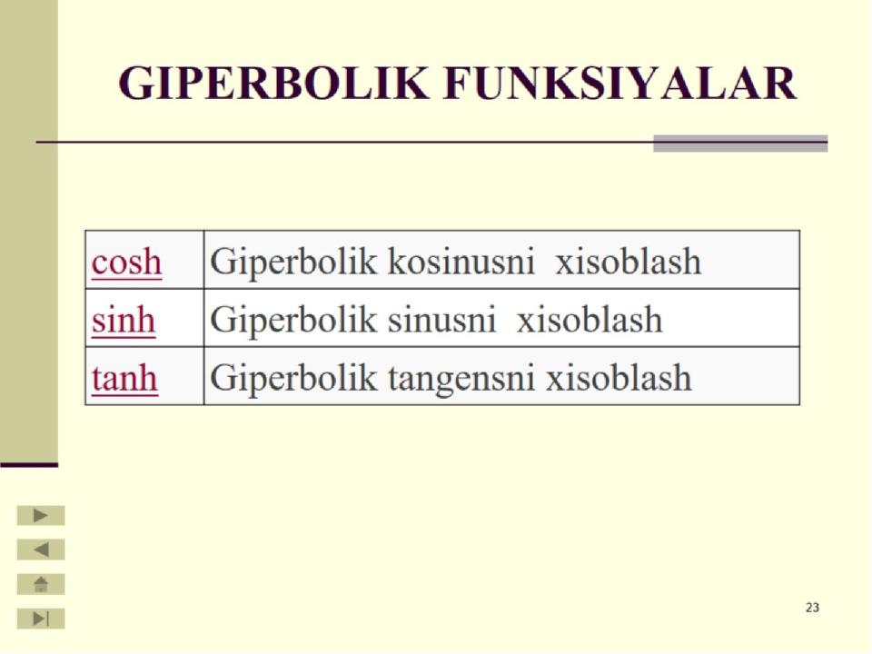 GIPERBOLIK FUNKSIYALAR