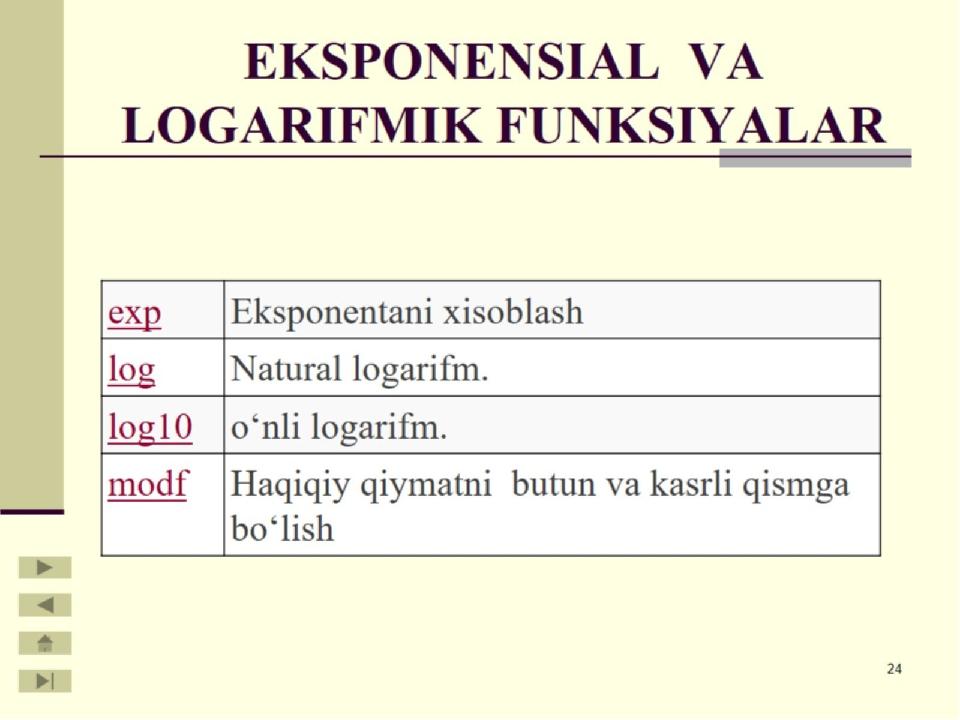 EKSPONENSIAL VA LOGARIFMIK FUNKSIYALAR