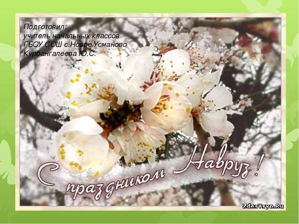 Поздравительные открытки для мусульман с праздником весны, открытки