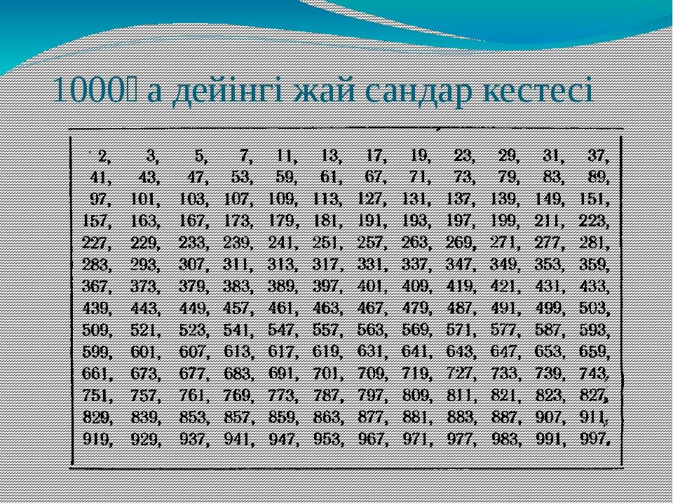 свойства простых чисел картинки туристам, особенно россии
