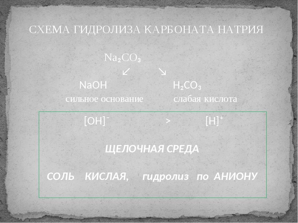 СХЕМА ГИДРОЛИЗА КАРБОНАТА НАТРИЯ Na₂CO₃ ↙ ↘ NaOH H₂CO₃ сильное основание слаб...