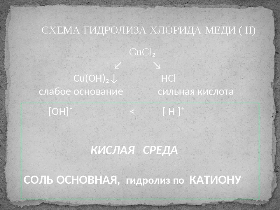 СХЕМА ГИДРОЛИЗА ХЛОРИДА МЕДИ ( II) CuCl₂ ↙ ↘ Cu(OH)₂↓ HCl слабое основание си...