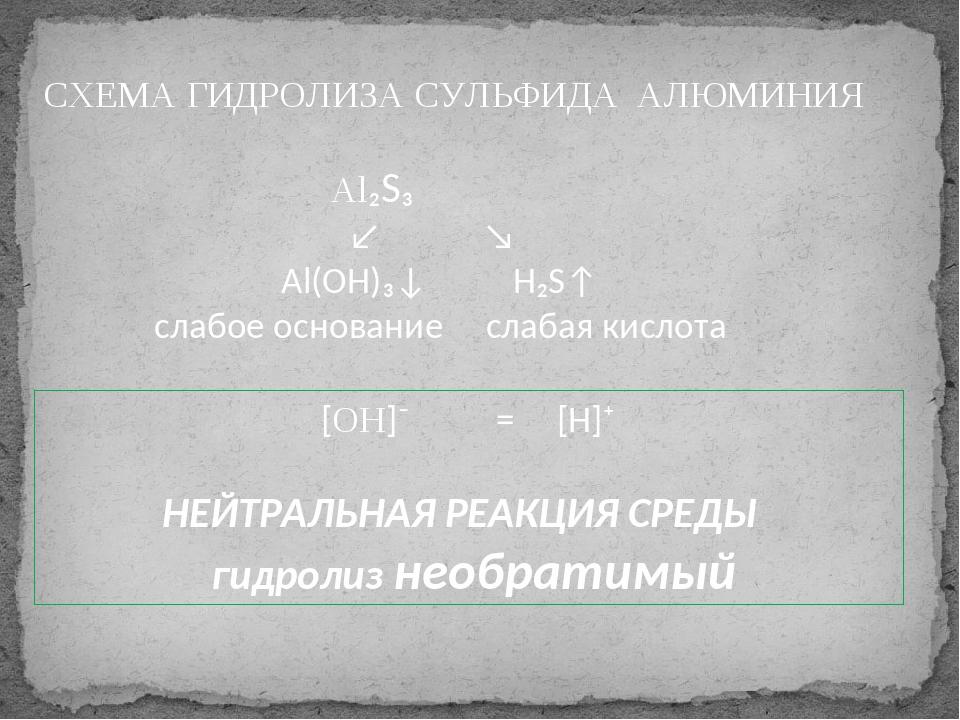 СХЕМА ГИДРОЛИЗА СУЛЬФИДА АЛЮМИНИЯ Al₂S₃ ↙ ↘ Al(OH)₃↓ H₂S↑ слабое основание сл...