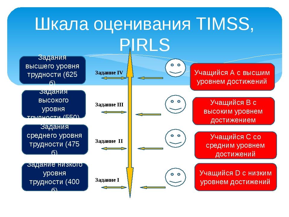 Шкала оценивания TIMSS, PIRLS Учащийся А с высшим уровнем достижений Учащийся...