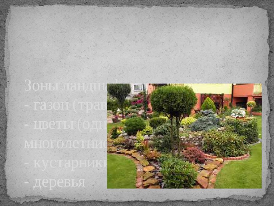Зоны ландшафтного дизайна: - газон (трава) - цветы (однолетние и многолетние)...